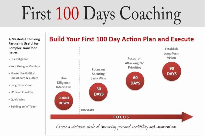 100 Day Plan Template Best Of Your First 100 Days