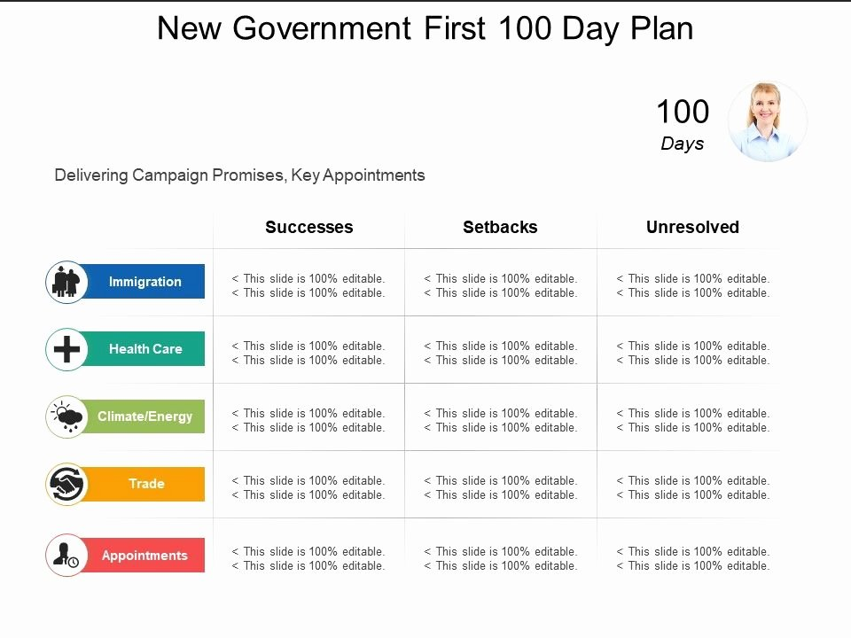 100 Day Plan Template Fresh New Government First 100 Day Plan