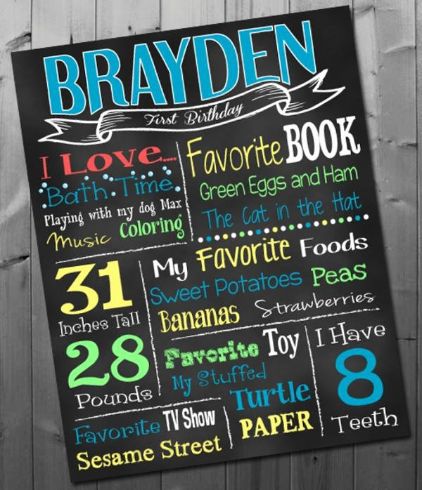 1st Birthday Chalkboard Sign Template Free Awesome Kara S Party Ideas F Printable Chalkboard Birthday