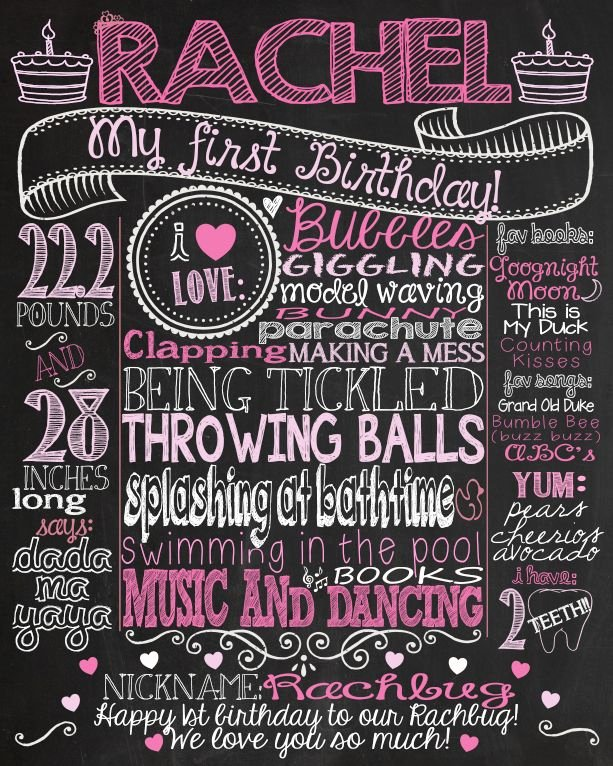 1st Birthday Chalkboard Sign Template Free Best Of 1000 Images About Birthday Ideas On Pinterest