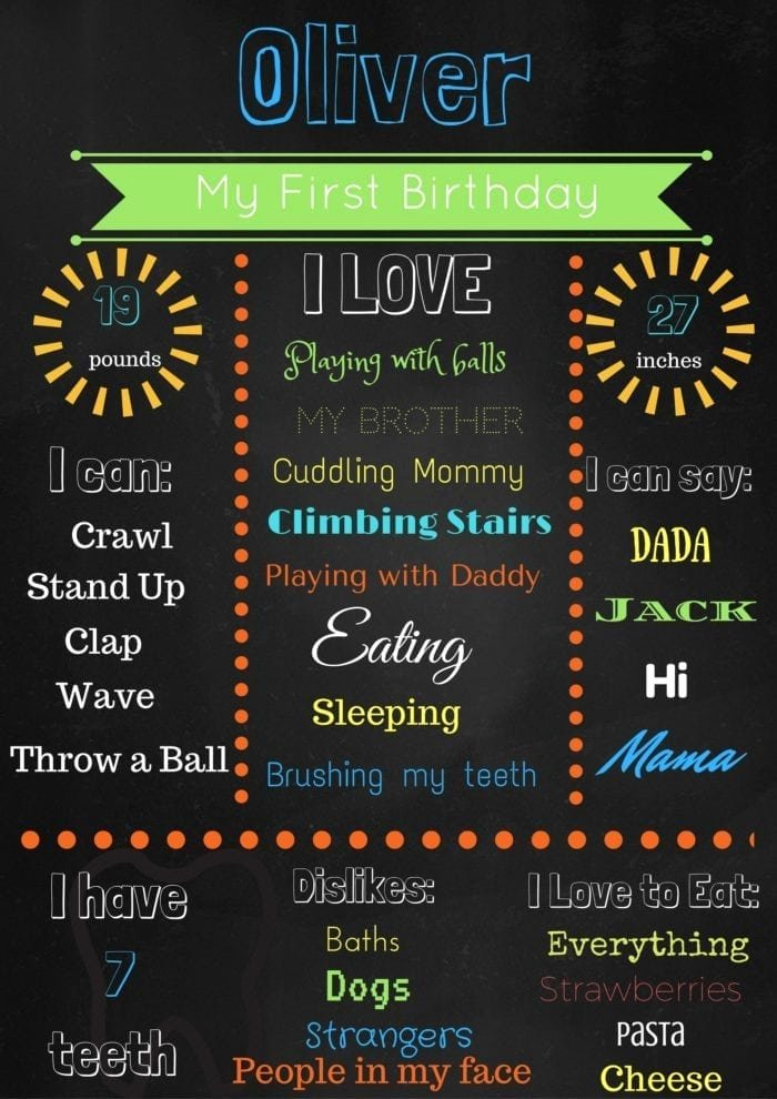 1st Birthday Chalkboard Sign Template Free Best Of Free Editable and Printable Chalkboard Birthday Poster