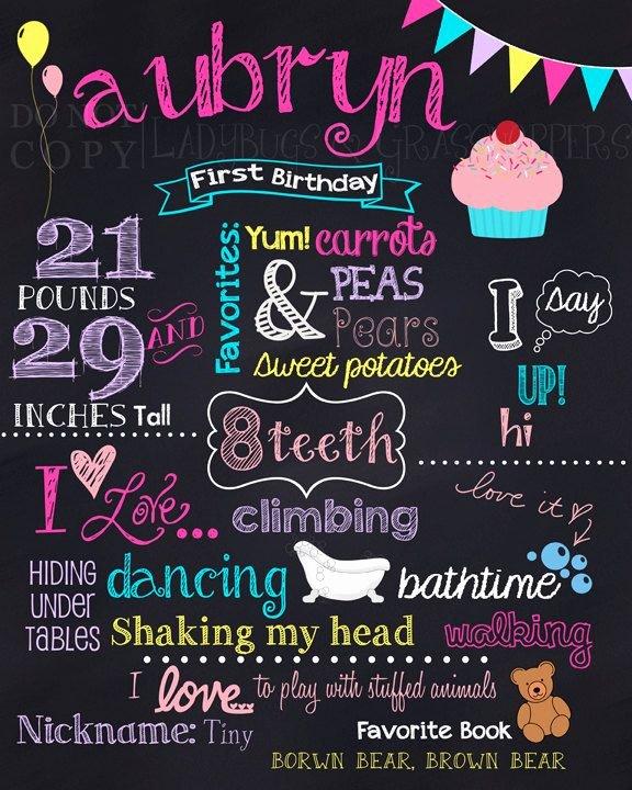 1st Birthday Chalkboard Sign Template Free Lovely Best 25 Birthday Chalkboard Ideas On Pinterest