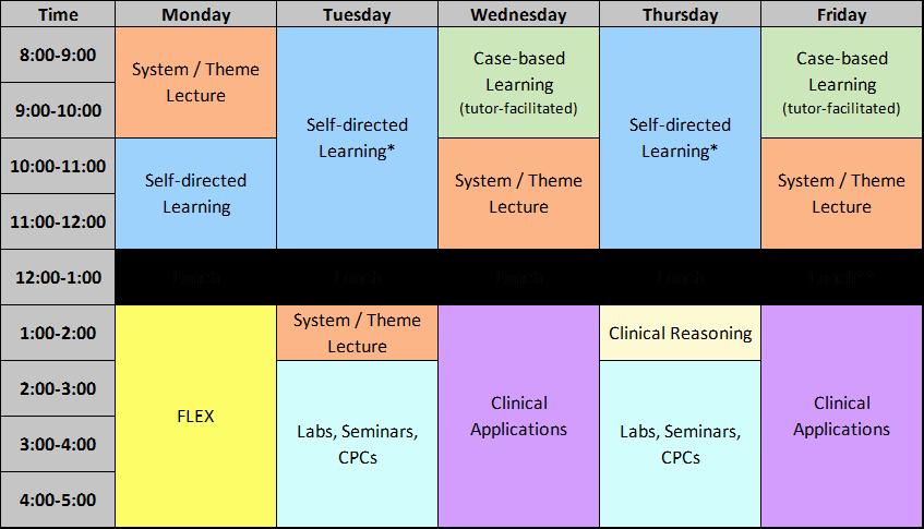 2 Week Schedule Template Beautiful Week Schedule Templates Approved