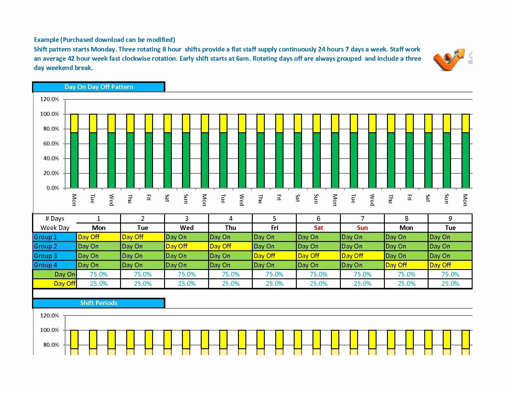 24 7 Shift Schedule Template Elegant 12 Hour Shift Schedules Template Excel – Calendar