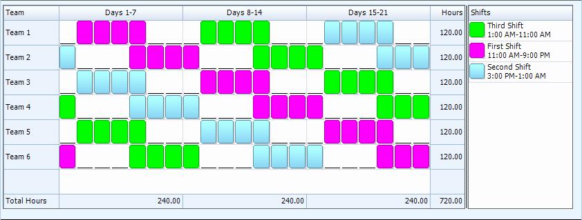 24 7 Shift Schedule Template Inspirational 24 7 Shift Schedule Template