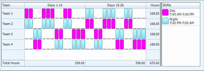 24 7 Shift Schedule Template Luxury 24 7 Shift Schedule Template