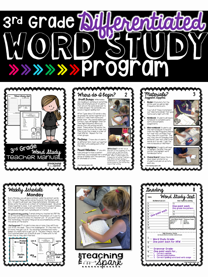 3rd Grade Newsletter Template Best Of Tpt Back to School Sale Monday Tuesday that Teaching Spark