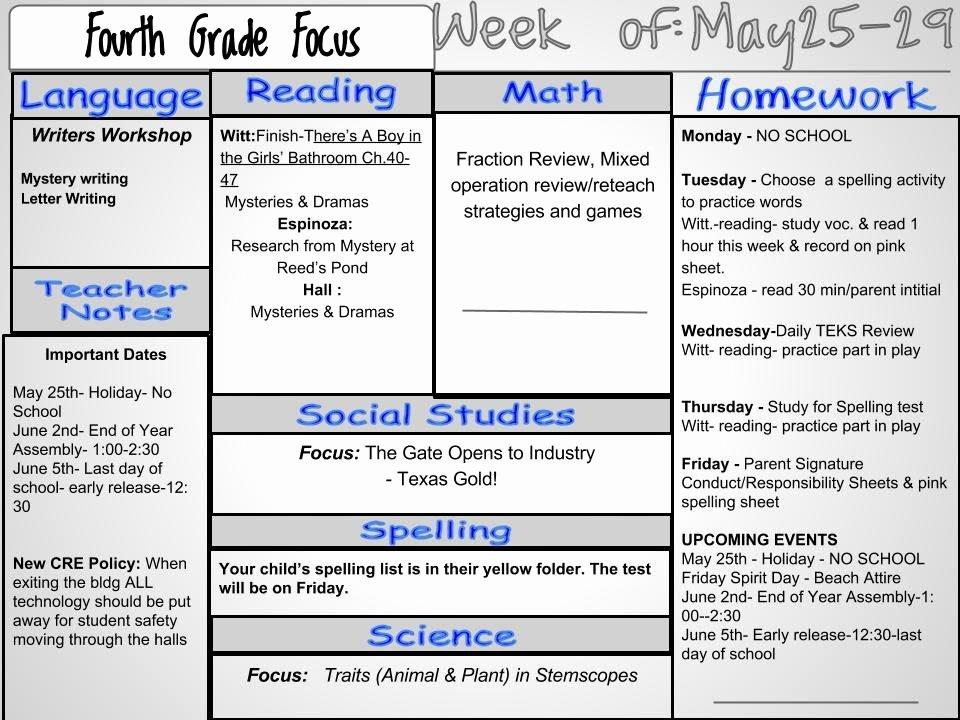 3rd Grade Newsletter Template Luxury Homework Fourth Grade