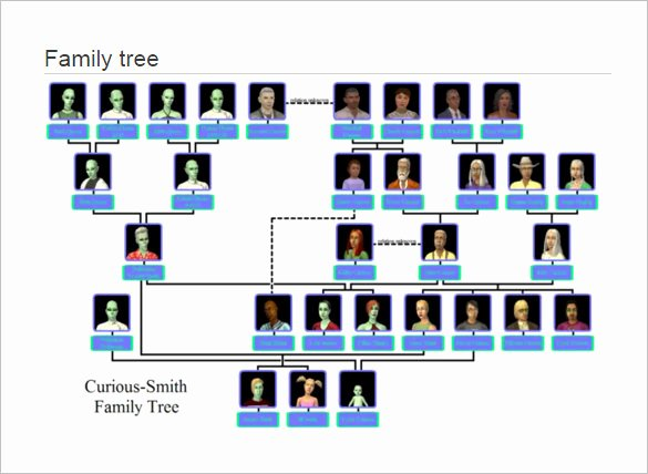 5 Generation Family Tree Template Excel Fresh Family Tree Template 11 Free Word Excel format