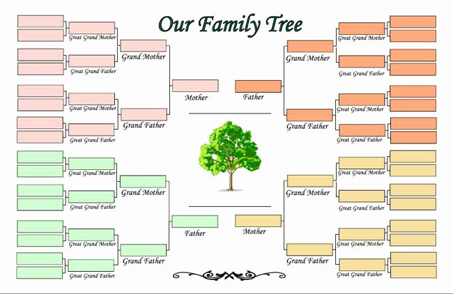 5 Generation Family Tree Template Excel Unique Printable Family Tree Maker Template