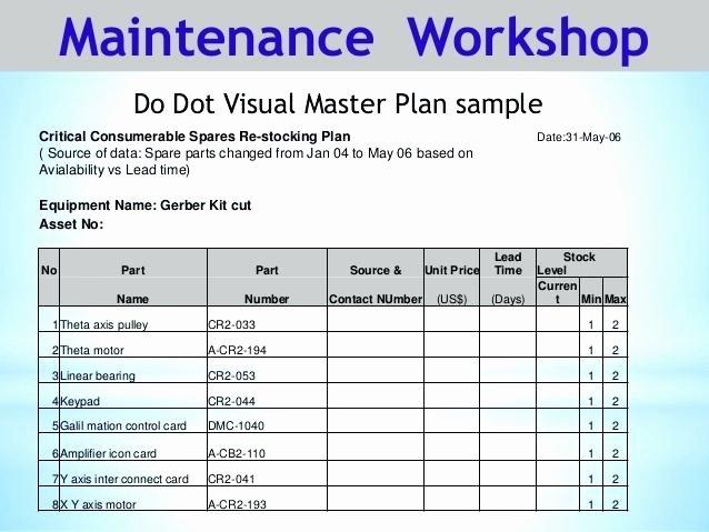 5 Year Maintenance Plan Template Elegant Car Maintenance Schedule Spreadsheet Fresh 5 Year Plan