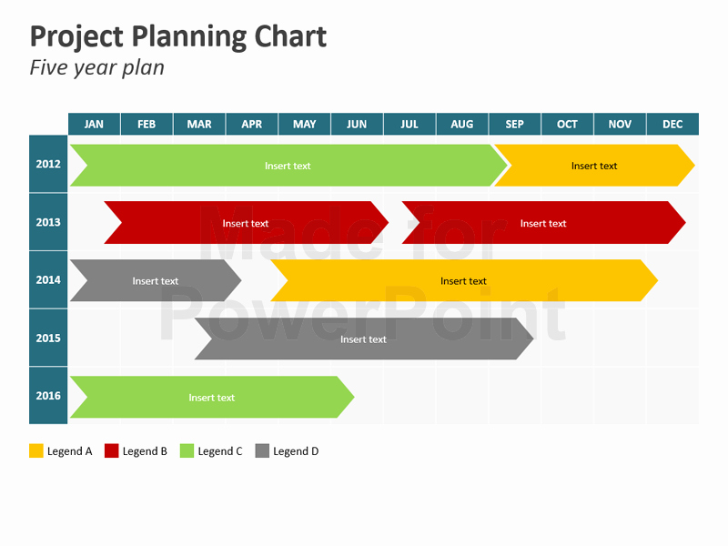 5 Year Maintenance Plan Template New Project Planning Chart Powerpoint Slides