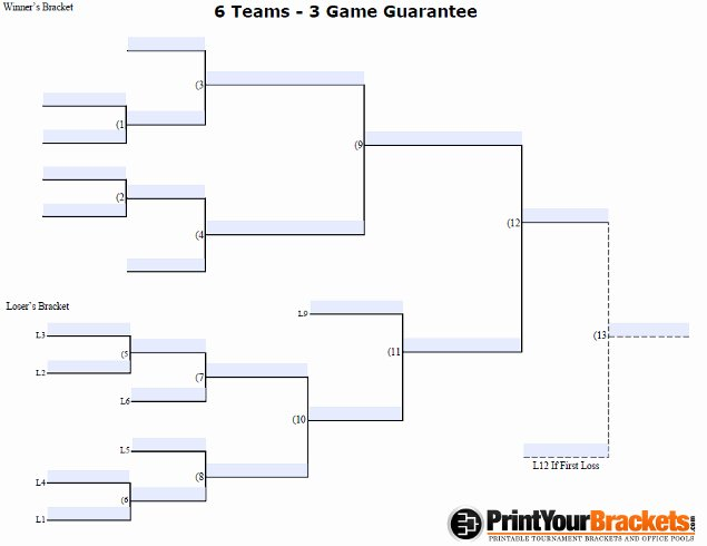 6 Team 3 Game Guarantee Bracket Best Of Fillable 6 Team 3 Game Guarantee tourney Bracket
