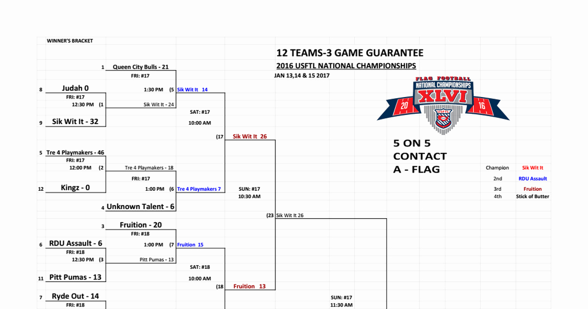 6 Team 3 Game Guarantee Bracket Luxury 5on5 Contact A Flag Xls Google Sheets