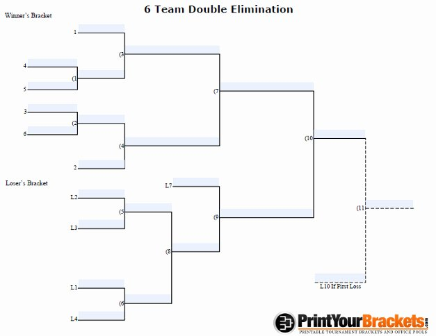 6 Team 3 Game Guarantee Bracket New Fillable 6 Man Seeded Double Elimination Customizable