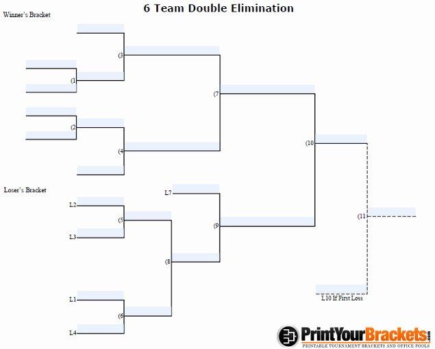 6 Team 3 Game Guarantee Bracket New Fillable 6 Team Double Elimination Editable tourney Bracket
