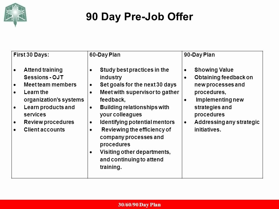 90 Day Goals Template Beautiful the 90 Day Plan A Key to Getting An Fer Ppt Video