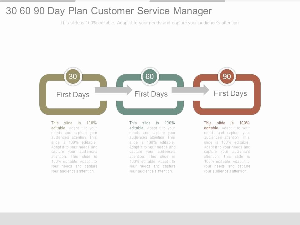 90 Day Goals Template New 30 60 90 Day Plan Customer Service Manager Ppt Slides