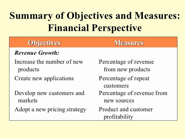 Accounting Career Goals Essay Beautiful Career Goals Essay Accounting Research Paper How to