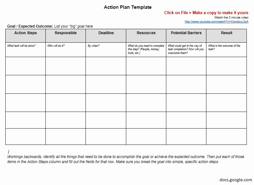 Action Log Template Beautiful 10 Free Sample Action Log Templates Printable Samples