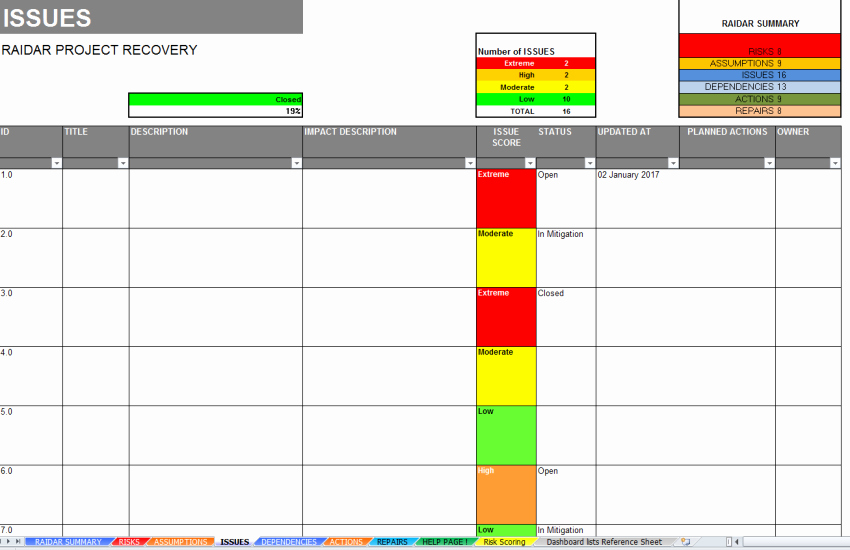 Action Log Template Best Of Project Crisis Management Dashboard & Log Template