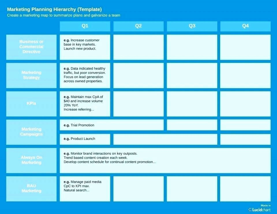 Advertising Campaign Template Fresh What is A Marketing Calendar