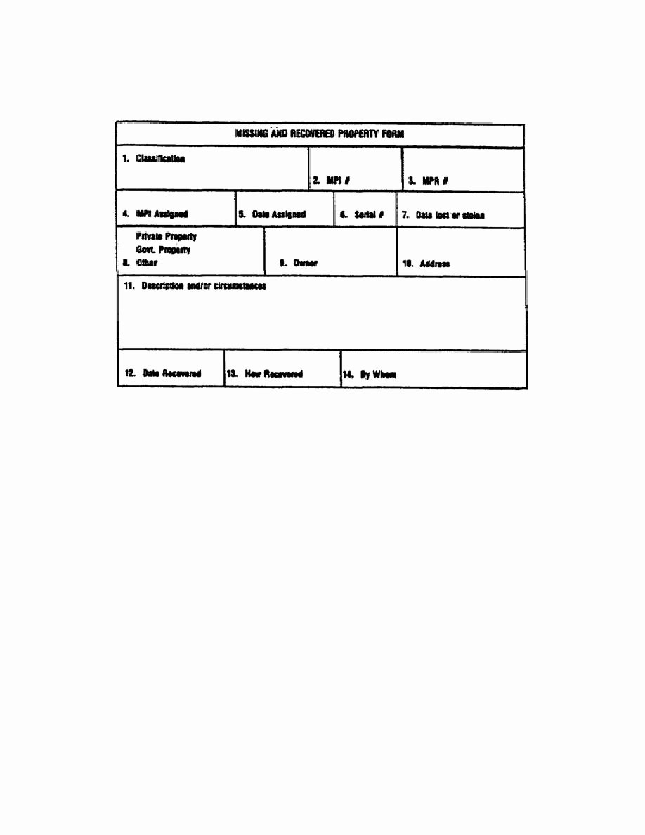 Air force Lost Receipt form Inspirational Figure 2 24 Property File Card