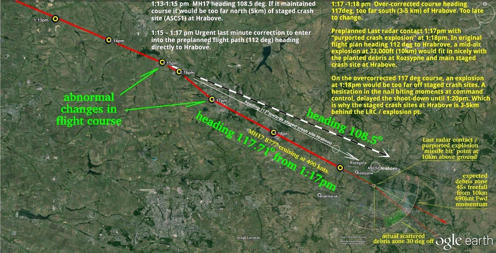 """human Resources Investigation Template"" Unique Lockerbie Plane Crash Debris Field Map Act Airline Crashes"
