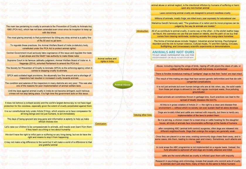 Animal Testing Essay Titles Luxury Essay Animal Abuse Essays Introduction Free Sample