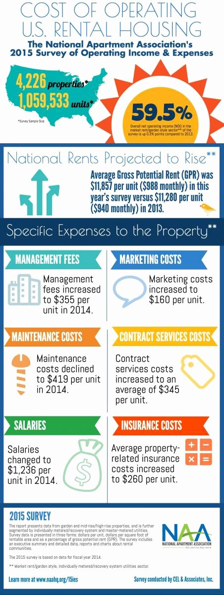 Apartment Market Survey form Fresh 2015 In E & Expenses Survey