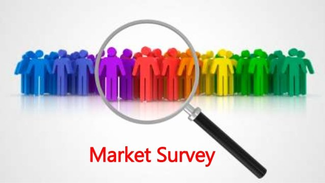Apartment Market Survey Template Elegant How to Make A Market Survey – Schorseneren Maken