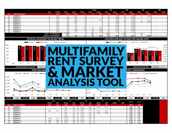 Apartment Market Survey Template Inspirational Multifamily Rent Survey and Market Analysis Case Study