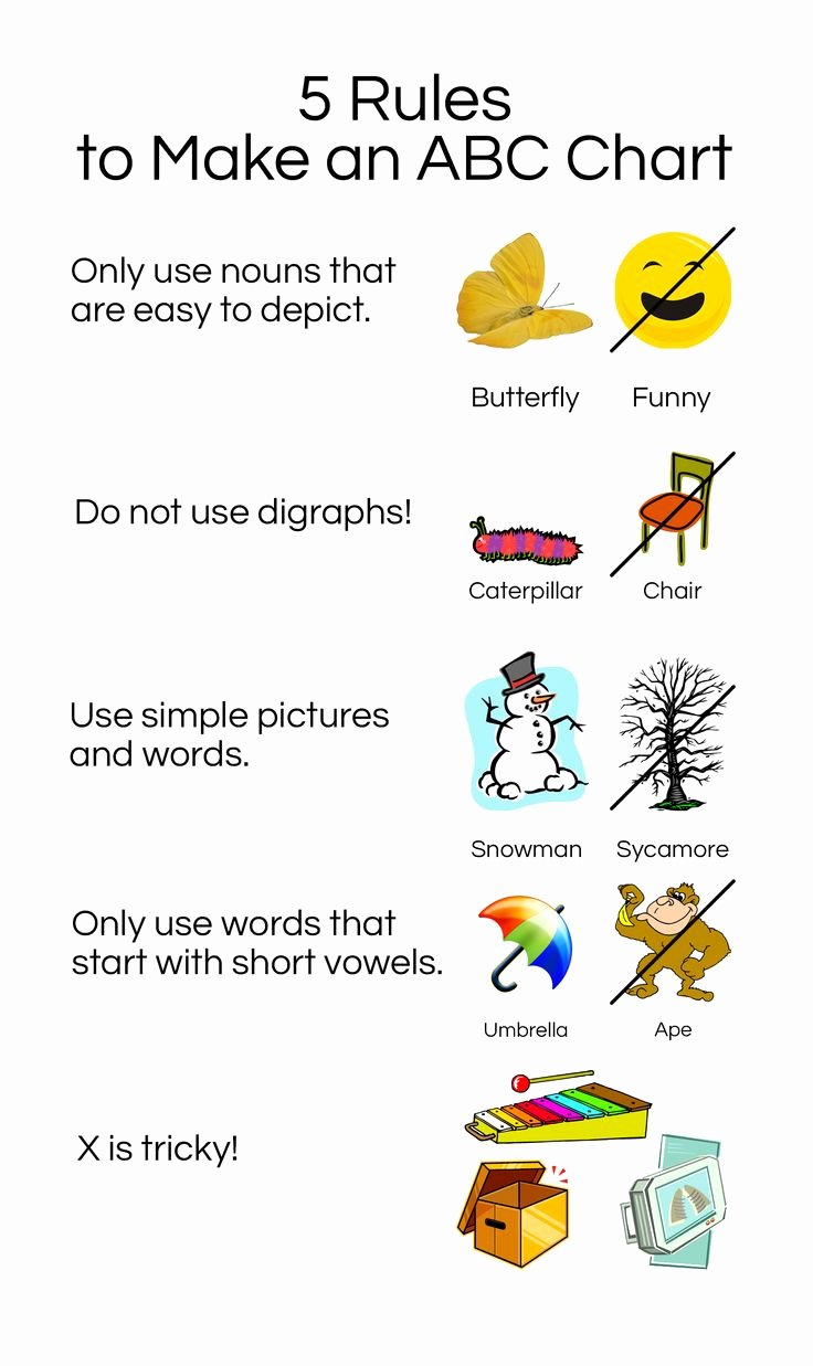 Appropriate Classroom Behavior Essay Lovely 1000 Ideas About Abc Chart On Pinterest