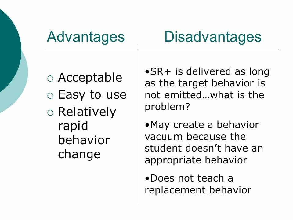 Appropriate Classroom Behavior Essay Lovely Arranging Consequences that Decrease Behavior Ppt