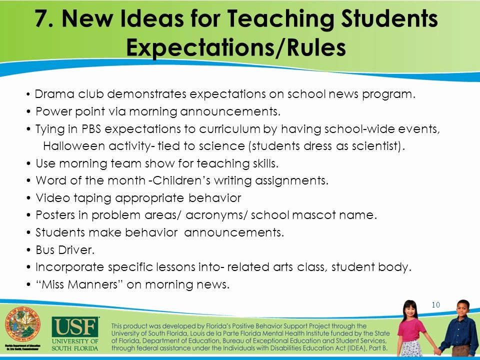 Appropriate Classroom Behavior Essay Unique How to Teach Students Rules and Expectations for Behavior
