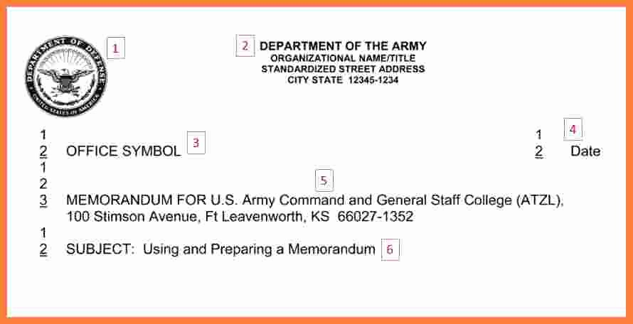 Army Memorandum for Record Template Beautiful 9 Memorandum for Record Army