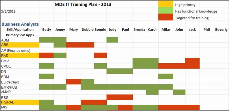 Army Training Schedule Template Fresh 26 Of Fire Training Calendar Template Excel
