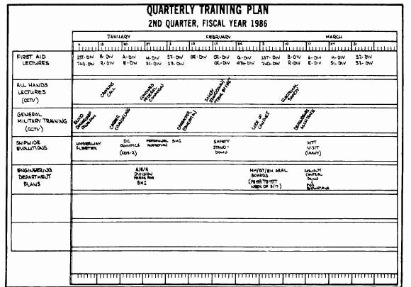 Army Training Schedule Template Unique 28 Of Military Reserve Training Plan Template