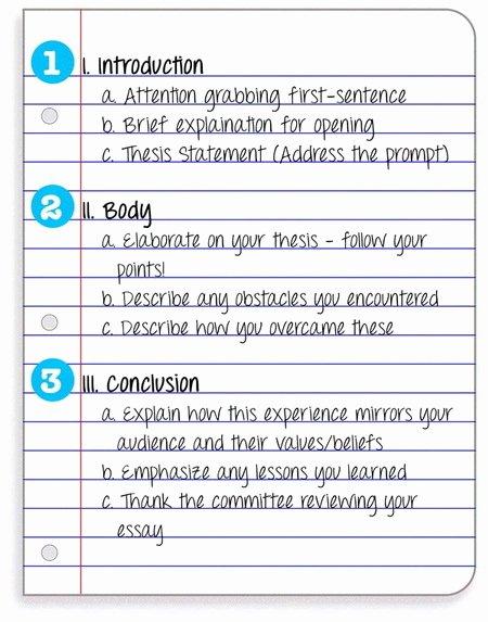 Art Institute Essay Example Awesome How to Write An Essay Argumentative Pesuasive Narrative