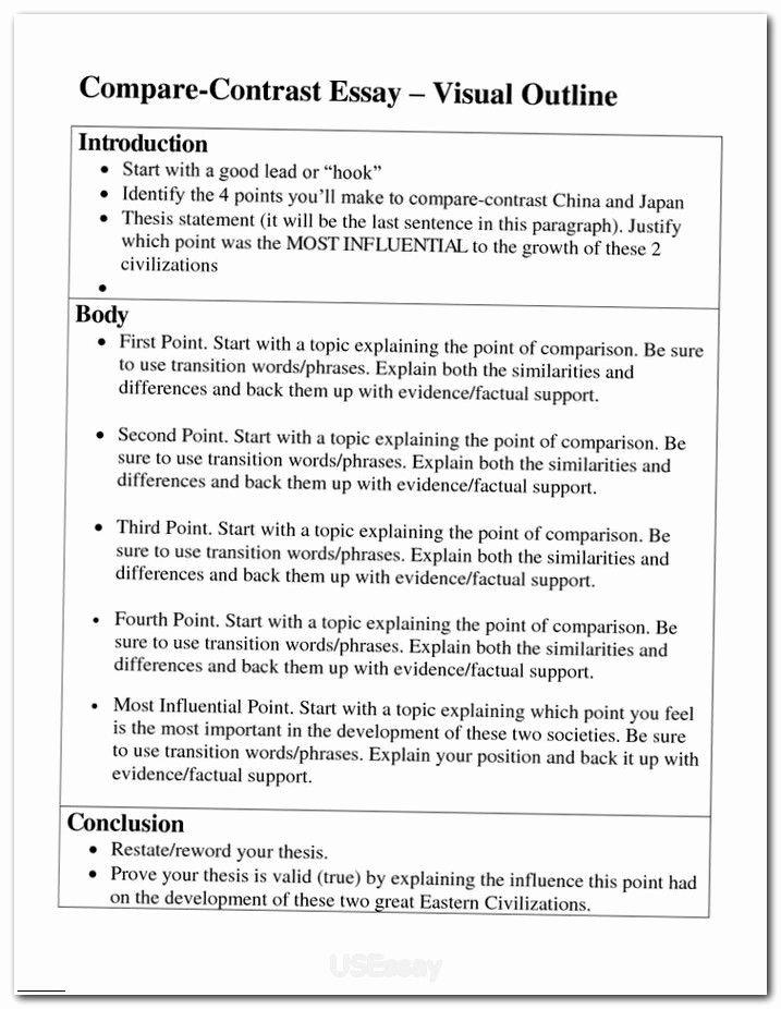 Art Institute Essay Example Beautiful Essay Essaytips Prompts for Short Stories Small