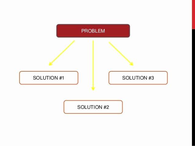Attention Getter for Homelessness Best Of Problem – solution Essay Beginner Level
