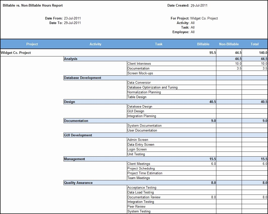 Attorney Billable Hours Template New Billable Hours Invoice Template Excel is Billable Hours