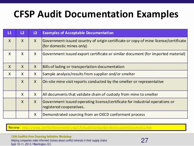Audit Documentation Example Lovely 12th Cfsi Workshop Sept 10 2013 Smelter and Pliance