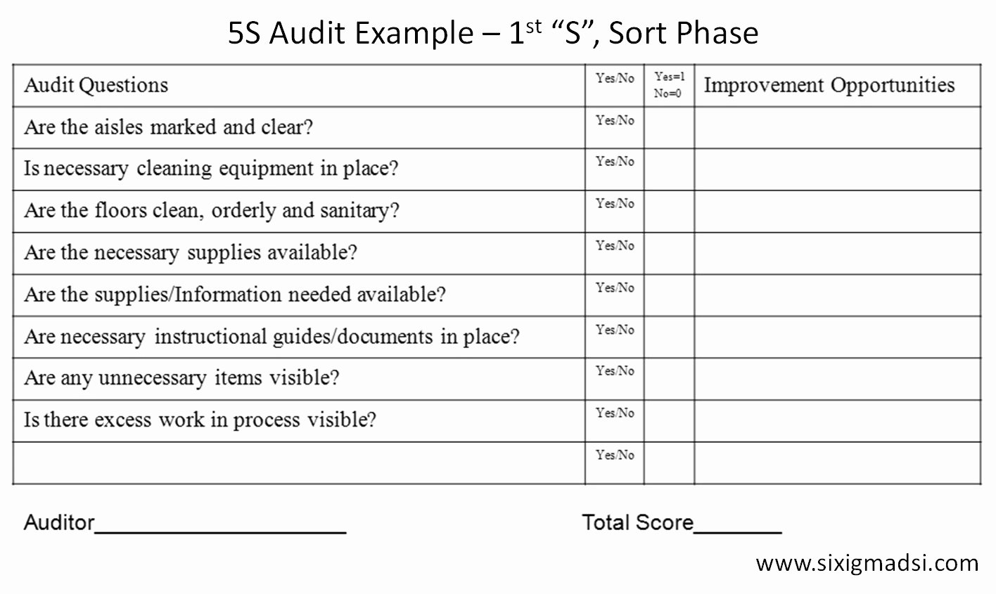 Audit Documentation Example Lovely Guide to Implementing 5s the Fourth S Standardize