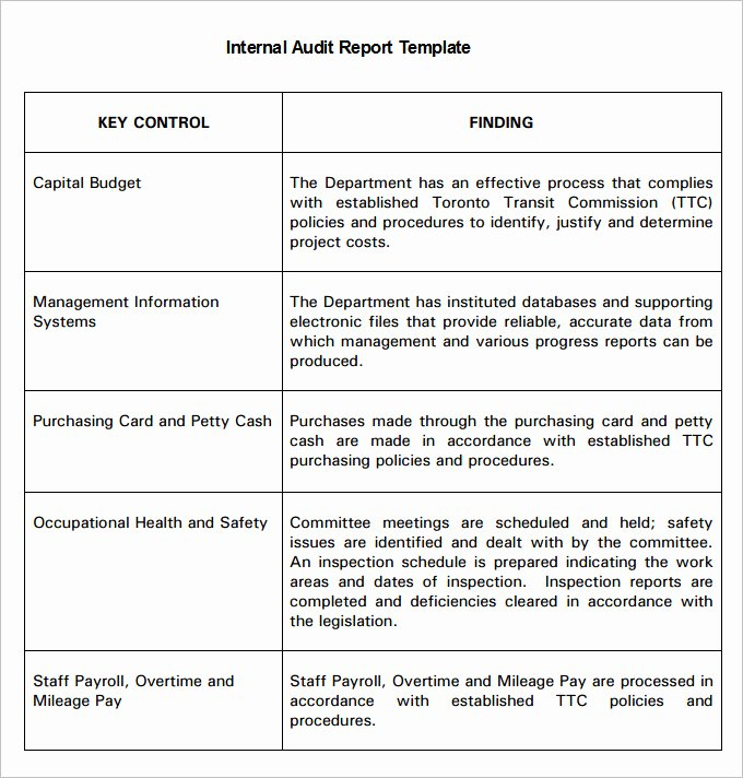 Audit Summary Template New 21 Internal Audit Report Templates Word Pdf Apple