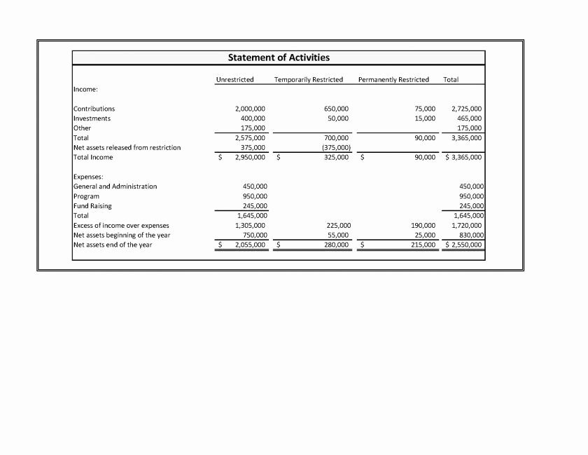 Audited Financial Statements Sample Beautiful Audited Financial Statements Sample Statement Template