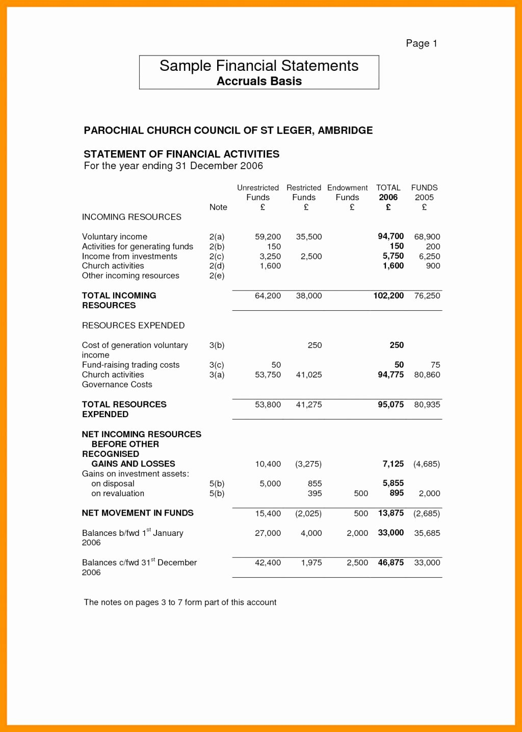 Audited Financial Statements Sample Luxury Audited Financial Statements Sample Statement Template