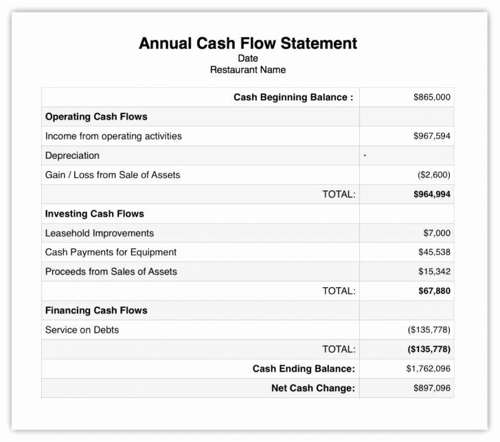Audited Financial Statements Sample Unique Audited Financial Statements Sample Resume Samples for