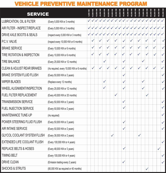 Auto Repair Checklist Template Unique Best 25 Vehicle Maintenance Log Ideas On Pinterest