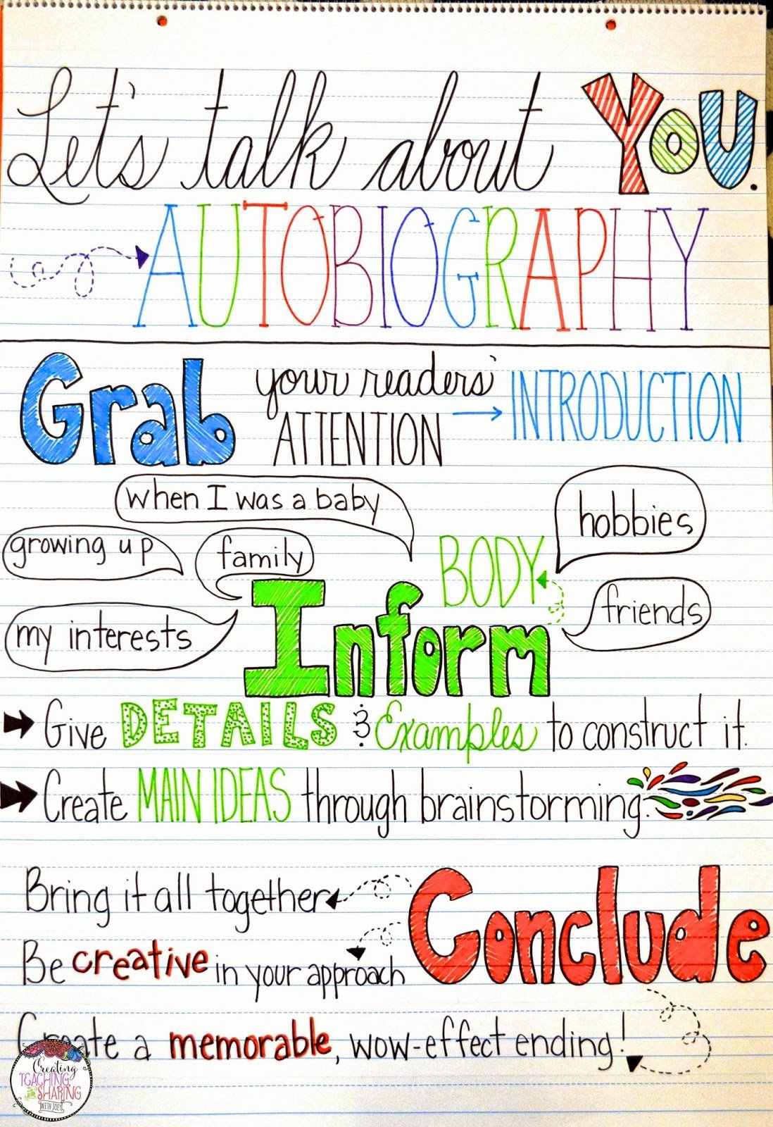 Autobiography Template for Elementary Students Elegant Awesome Autobiographies In the Upper Grades